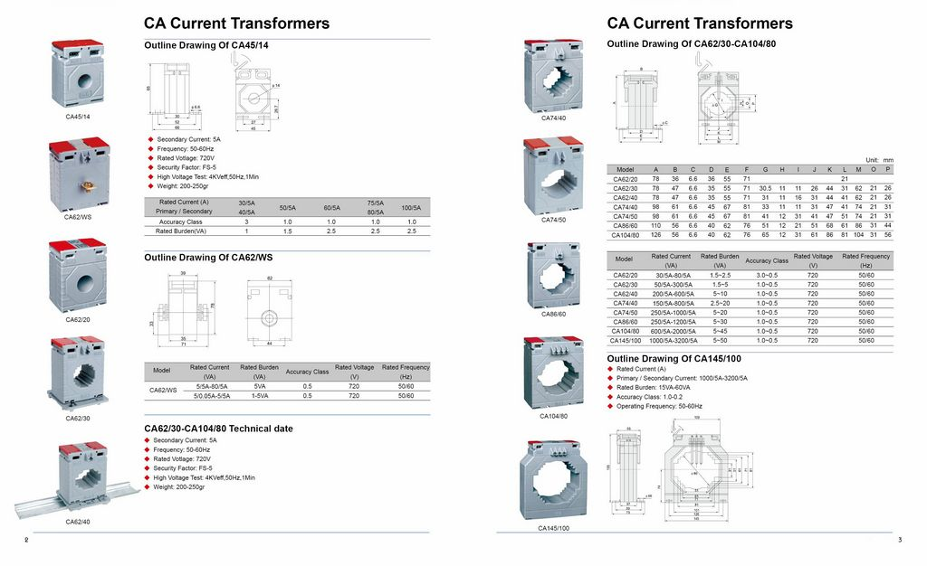 CA Current Transformers
